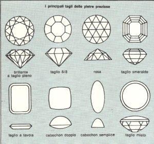 gioielli e pietre preziose