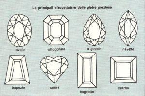 l'oro e le pietre preziose - gemme pietre dure